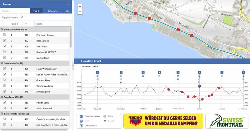 Elevation Chart on web application